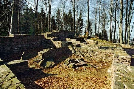 Zamek Waldenburg